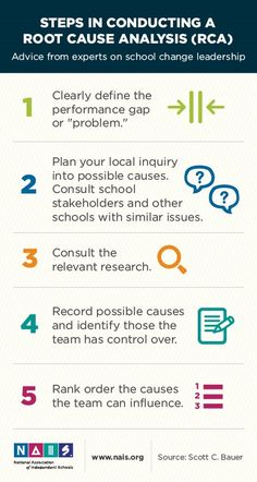 A Framework For How Organizations Can Evaluate Risk For Employee