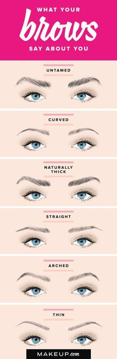 Thick Eyebrow Shapes Chart Make Up Guide: Lipstic...