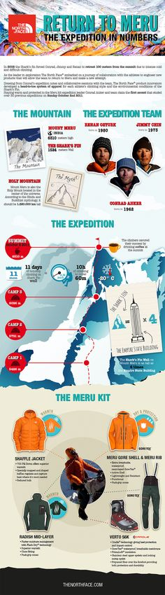 Check out this Infographic with facts and numbers from The North Face Return to Meru Expedition with renowned Alpinists Conrad Anker, Jimmy Chin and Renan Ozturk