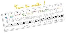 Aide pour les mathématiques en début d'année de CP (sous-main ou marque-page pour le fichier Cap Maths) ~ Elau