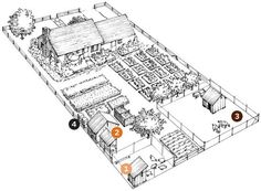 quarter acre homestead layout from the book backyard