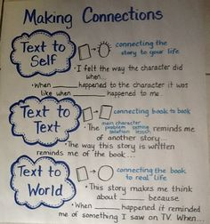 Making Connections Anchor Chart, includes small picture of the graphic organizer used to write information in... The Third Grade Way