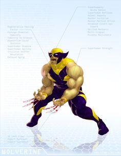 Wolverine, Marvel Remix artwork by Ogi Grujic. Marvel Comic Universe, Comics Universe, Marvel Art, Marvel Heroes, Captain Marvel, Comic Book Characters, Marvel Characters, Comic Character, Comic Books Art