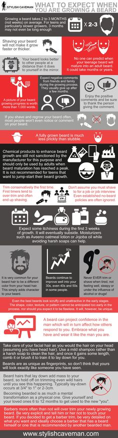 What to Expect When You Are Growing a Beard  [by Stylish Caveman -- via #tipsographic]. More at tipsographic.com