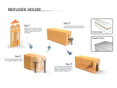 REFUGEE HOUSE