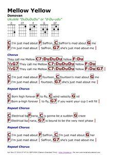 Chubby checker chords