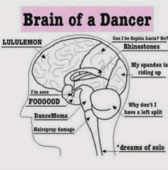 T-shirt idea: Brain of a dancer// this is actually so true! ICANT DO A RIGHT SPLIT