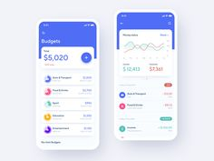 We recently did a UI design for a financial budgeting app and it inspired us to create our own little concept of how a personal financial assistant app might look. Got rid of all the clutter, added some visual analysis tools and progressive enhancement. Mobile App Design, Android App Design, Mobile App Ui, Android Ui, Budget App, App Design Inspiration, App Ui Design, Flat Design, Mobile Ui
