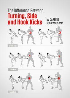 Kickboxing || Self Defense