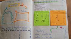 #ok #okzeszyt #ocenianiekształtujące School Ideas, Card Making, Bullet Journal, Polish, Education, Cards, How To Make, Speech Language Therapy, 2nd Grades