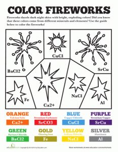 Enjoy this educational and interesting chemistry of fireworks chart