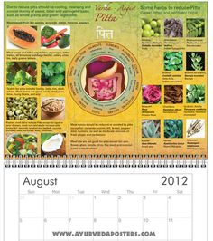 Gallery - Ayurveda posters
