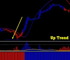 Power Trade Formula Scalping - Forex Strategies - Forex Resources - Forex Trading-free forex trading signals and FX Forecast Financial News, Financial Markets, Forex Trading Signals, Online Trading, Confidence Building, New Tricks, Investing, How Are You Feeling, Advice