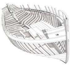 Blog sur les Maquette, Bateau, Plan, Modèlisme, Model Boats, Wooden Model Boats, Wooden Boat Building, Boat Building Plans, Boat Plans, Wooden Boats, Model Sailing Ships, Model Ships, Viking Longship, Kayaks