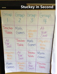 Classroom Tested Resources: Math Stations & Rotations {FREEBIE!}