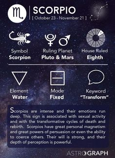 Scorpio Zodiac Sign  Learning Astrology  AstroGraph Astrology Software