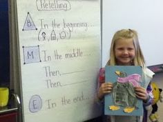 Easy way to support retelling in a written format. I like this anchor chart.