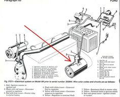 Ford Tractor 12 Volt Conversion Free Wiring Diagrams 9N 2N