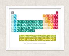 Modern Bright Periodic Table Chemistry Science Fine Art Print