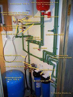 коллекторная схема водопровода Pvc Pipe Fittings, Radiant Heat, Modern Bathroom Design, Heating Systems, Water Pipes, Electronics Projects, Solar Power, My Dream Home, Plumbing