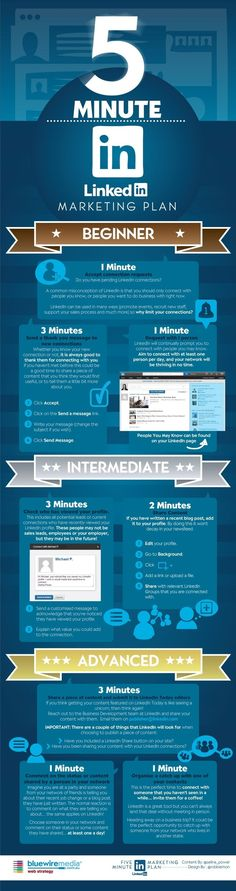 In a rush? Here's a 5 Minute LinkedIn Marketing Plan to get you started on #SocialMedia! #INFOGRAPHIC