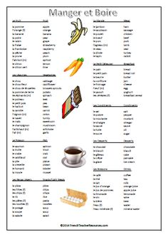 French Food and Drink Vocabulary - A free one-page glossary of common words to p. - French Food and Drink Vocabulary – A free one-page glossary of common words to print out in PDF f - French Language Basics, French Language Lessons, French Language Learning, French Lessons, Language Study, Second Language, Food In French, French Kids, French Teacher