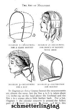 DIY Ewardian Era Millinery Lessons Hat Making by schmetterlingtag