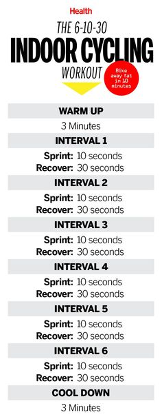The 6-10 Indoor Cycling Workout