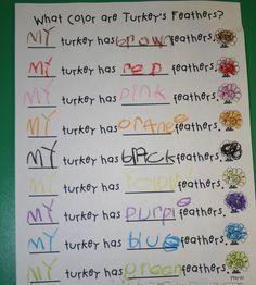 Mrs. Mayas' Kindergarten: Pilgrims & Turkeys