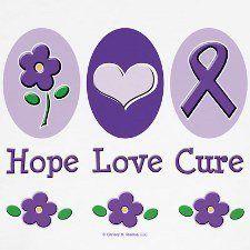 fibromialgia, se puede ser feliz con la esperanza que se cure