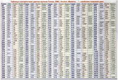 los gráficos del gato: TABLA CONVERSION HILOS GAMMA-DMC-ANCHOR-MADEIRA