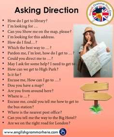 Asking and Giving Direction Phrases in English - English Grammar Here English Learning Spoken, Teaching English Grammar, English Writing Skills, Learn English Words, English Language Learning, English Lessons, English Verbs, English Sentences, English Phrases