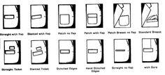 pockets.jpg (1648×756)