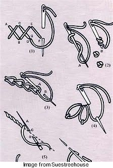 Primer: Basic embroidery stitches CC of Suestreehouse has posted a scan of a vintage embroidery-stitch primer. If you're just getting started or if you could use a brush-up on basic stitches, CC has got you covered! See the p… Embroidery Stitches Tutorial, Sewing Stitches, Crewel Embroidery, Hand Embroidery Patterns, Vintage Embroidery, Silk Ribbon Embroidery, Embroidery Techniques, Cross Stitch Embroidery, Machine Embroidery