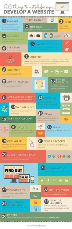 26 choses importantes à savoir pour avoir un site web de qualité 26 Things to note to developp a website