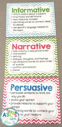 Use these FREE genre posters to get your students referencing the Common Core State Standards while they are learning. Helpful for author's purpose Writing Lessons, Writing Resources, Teaching Writing, Writing Activities, Writing Ideas, Writing Genres, Opinion Writing, Kindergarten Writing, Writing Process