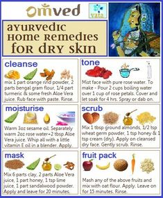 Using herbs, flowers, essential oils and naturally occurring minerals, Ayurvedic remedies bring the skin to its own perfect balance. Here are some home remedies for dry skin.   Do you have any to add?  Be Balanced. Be Natural. Be You. - Omved