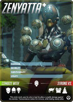 Overwatch - Zenyatta Hero Profile