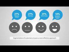 Results of an end-user survey worldwide that show how companies, brands and mobile operators can harness mobile phones to ensure continuous customer touch and Online Marketing Tools, The Marketing, Mobile Marketing, Internet Marketing, Social Media Marketing, Marketing Videos, Best Marketing Campaigns, Creative Video, Motion Design
