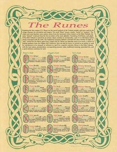 "The Runes Poster with depictions of runes and Trees. Including Freyr`s Aett, Hagal`s Aett, and Tyr`s Aett. Quote from poster. ""Predating the first century CE, Runes are the sacred symbols of the Teuto"