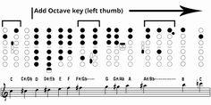 upper register chromatic saxophone fingering chart