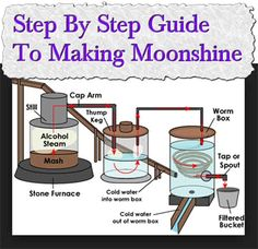 Step By Step Guide To Making Moonshine Step By Step Guide To Making Moonshine Moonshine, white lightning, mountain dew, hooch, and Tennessee white whiskey are terms used to describe high-proof d Moonshine Still Plans, How To Make Moonshine, Making Moonshine, Moonshine Kit, Moonshine Whiskey, Homemade Alcohol, Homemade Wine, Moon Shine, Beer Brewing