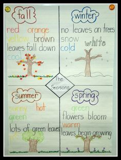 first grade science journal. Introduction to seasons and weather. Science Anchor Charts, Kindergarten Anchor Charts, Kindergarten Science, Science Classroom, Kindergarten Classroom, Teaching Science, Science Activities, Seasons Kindergarten, Preschool Seasons