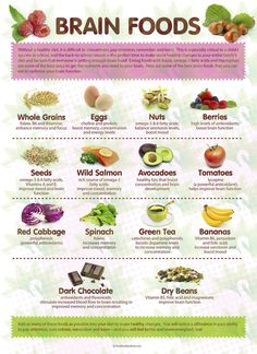 Like I said, your diet is so important to keeping you healthy and happy. Check our this chart for soem good brain food suggestions that will keep you energized and focused.