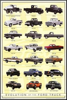 Ford Truck Evolution Prints at AllPosters.com