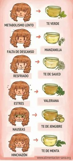Nutrition For Hair Growth Healthy Drinks, Healthy Tips, Healthy Eating, Herbal Remedies, Natural Remedies, Health And Nutrition, Health Fitness, Just In Case, Herbalism