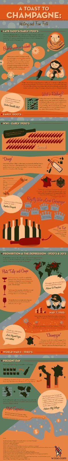 Toast to Champagne: Bir Sampanya Infografigi #infographic