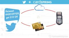 Twitter Acquires Cardspring