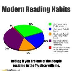 Modern Reading Habits... 1% proud member