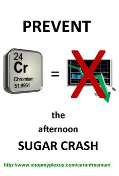 Prevent the afternoon sugar crash with Plexus Slim. It contains Chromium. Chromium is a metallic element that humans require in very small amounts. It is an essential part of metabolic processes that regulate blood sugar, and helps insulin transport glucose into cells, where it can be used for energy. Chromium also appears to be involved in the metabolism of carbohydrate, fat, and protein.